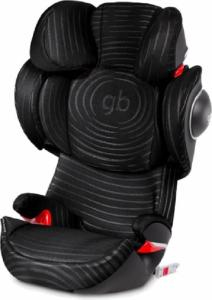 GB Elian Fix 2020 Plus Lux Black