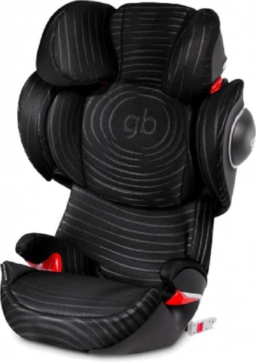 GB Elian Fix 2020 Plus Lux Black + u nás 3 ROKY ZÁRUKA